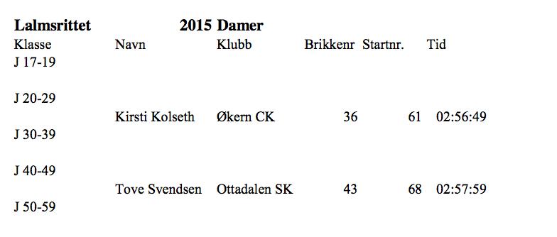Skjermbilde 2015-05-10 kl. 17.21.15